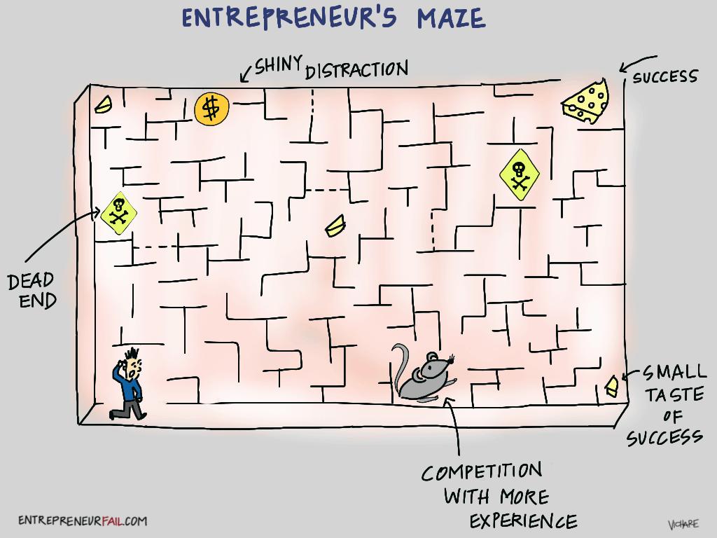 #entrepreneurfail Entrepreneur Maze fs