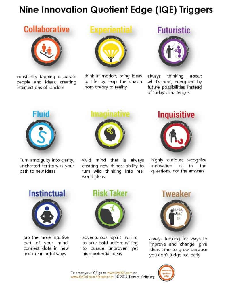 9-innovation-triggers-of-the-innovation-quotient-edge