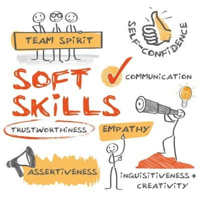 Soft skills for success–and other innovation insights for product managers Sept 8, 2017